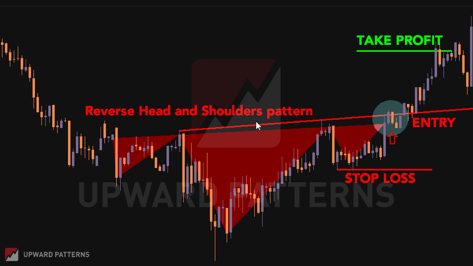 reverse head and shoulders chart pattern breakout