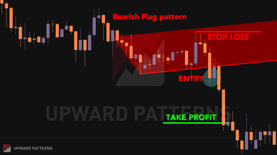 bearish flag chart pattern breakout